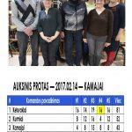 Auksinis_protas1
